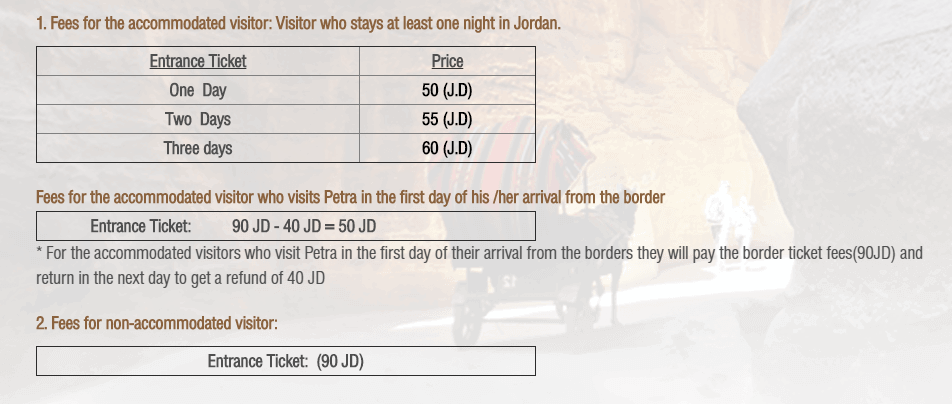Petra Entrance Prices